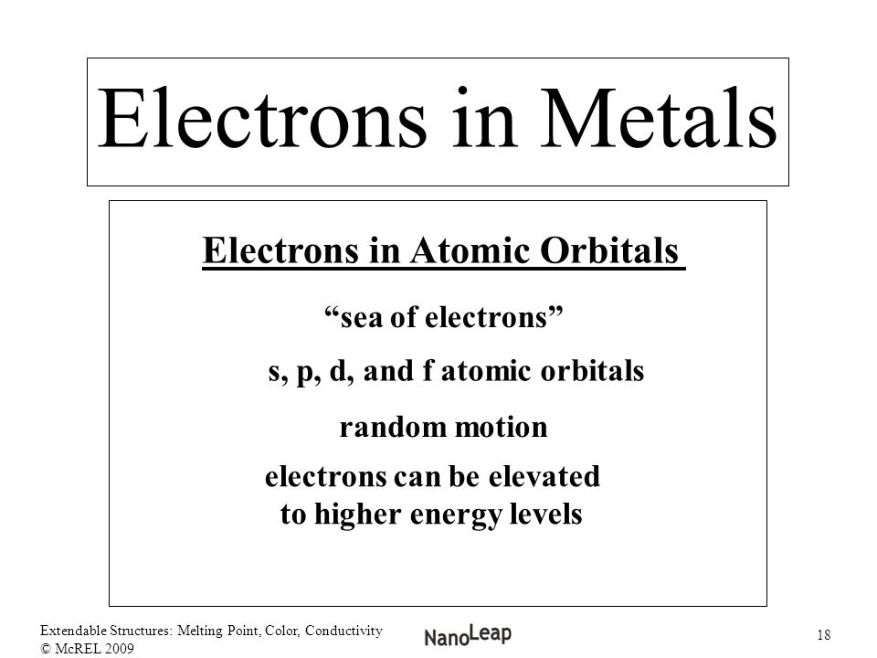 electrons can be elevated to higher energy levels