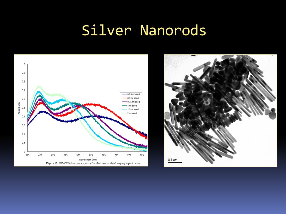 Silver Nanorods