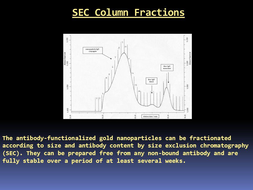 SEC Column Fractions