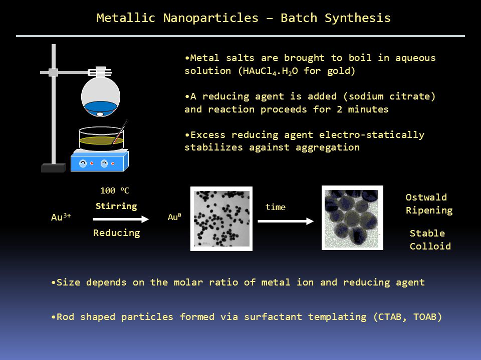 Metallic Nanoparticles – Batch Synthesis