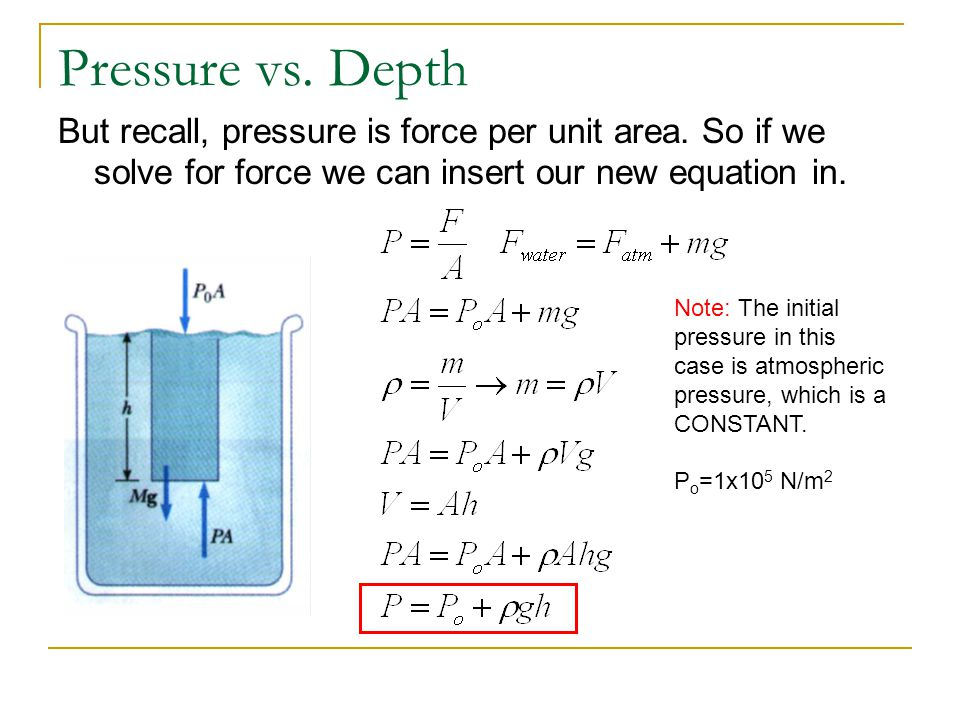 Pressure vs. Depth But recall, pressure is force per unit area. So if we solve for force we can insert our new equation in.