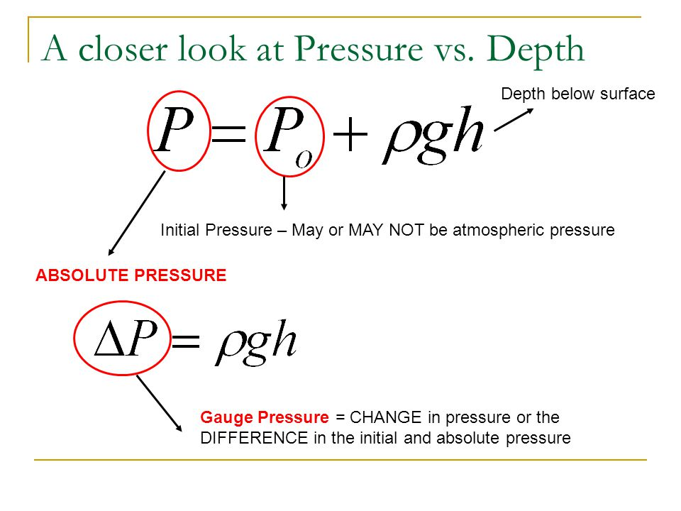 A closer look at Pressure vs. Depth