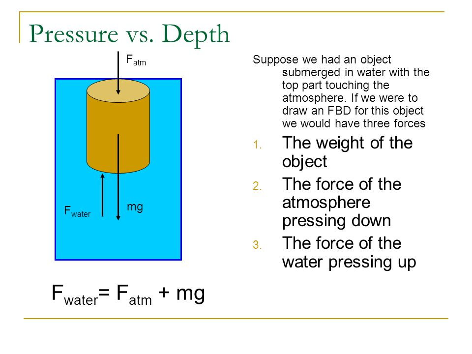 Pressure vs. Depth Fwater= Fatm + mg The weight of the object