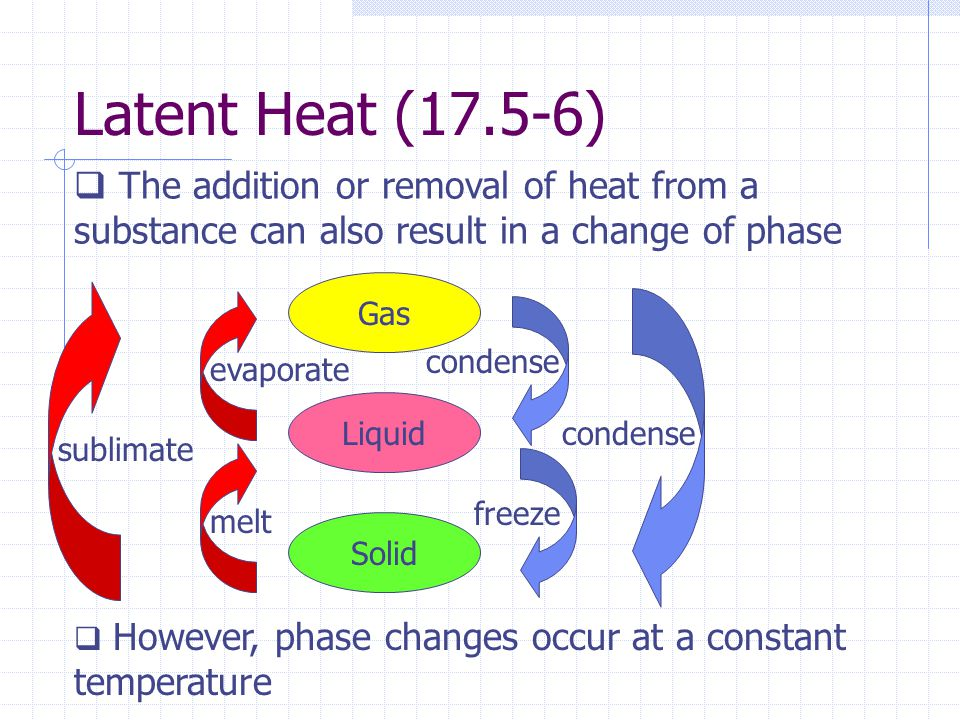 Latent Heat (17.5-6) The addition or removal of heat from a substance can also result in a change of phase.