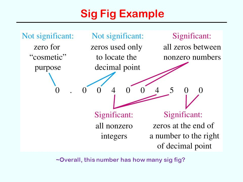 Sig Fig Example ~Overall, this number has how many sig fig