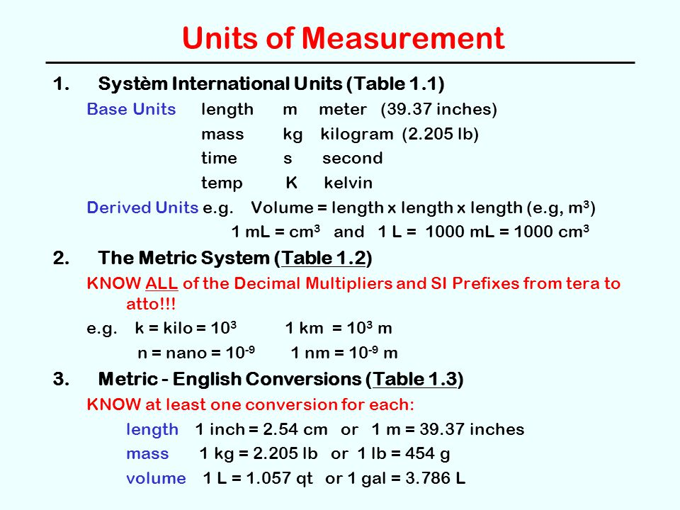Units of Measurement Systèm International Units (Table 1.1)