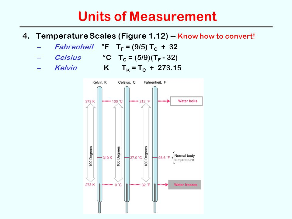 Units of Measurement 4. Temperature Scales (Figure 1.12) -- Know how to convert! Fahrenheit °F TF = (9/5) TC + 32.