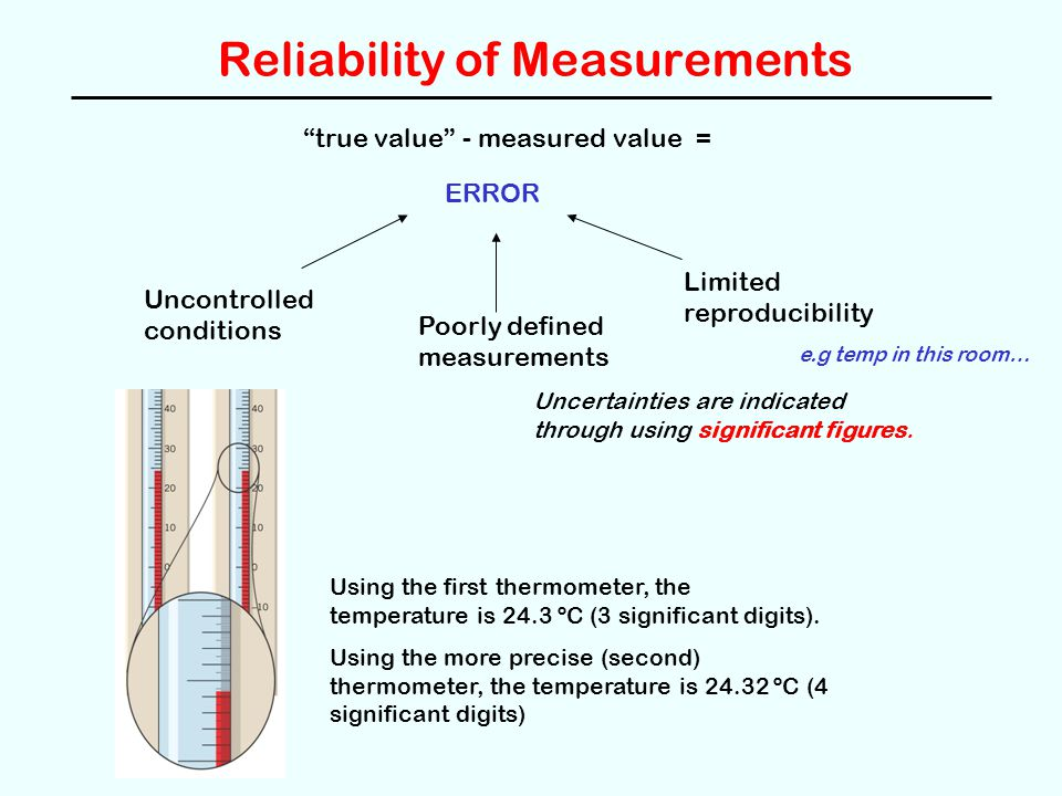 Reliability of Measurements