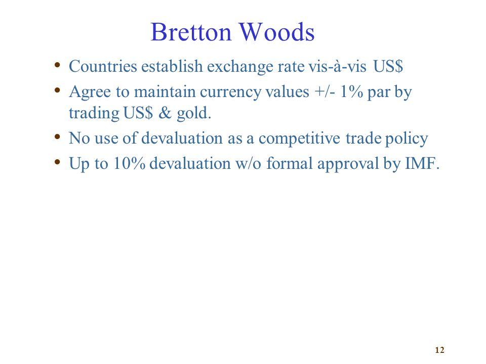 Bretton Woods Countries establish exchange rate vis-à-vis US$