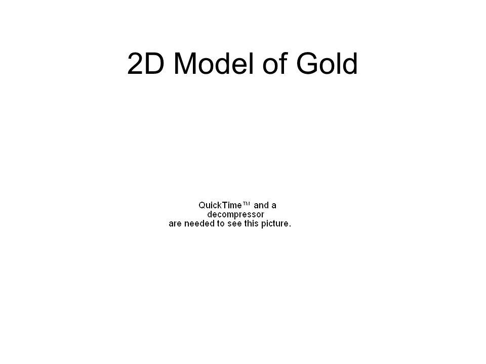 2D Model of Gold