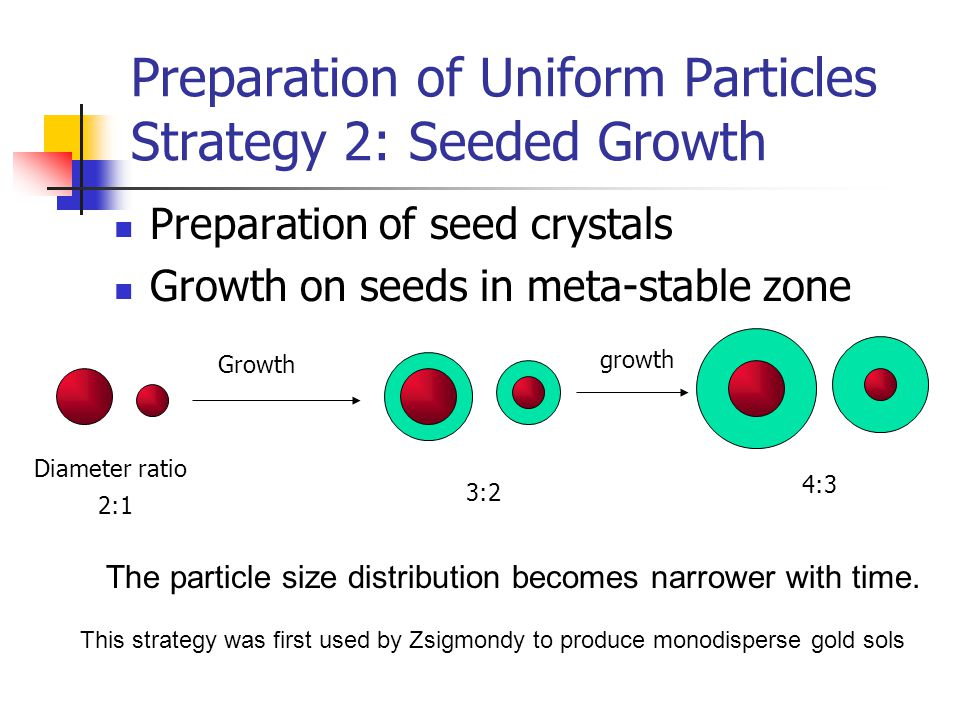Preparation of Uniform Particles Strategy 2: Seeded Growth