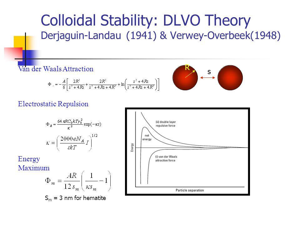 Colloidal Stability: DLVO Theory Derjaguin-Landau (1941) & Verwey-Overbeek(1948)