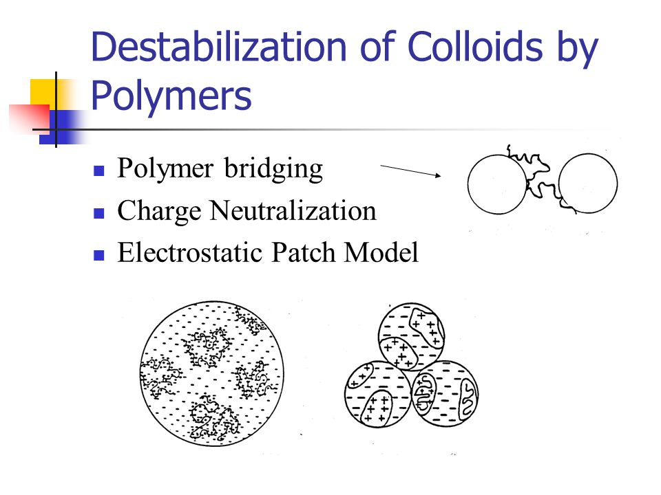 Destabilization of Colloids by Polymers