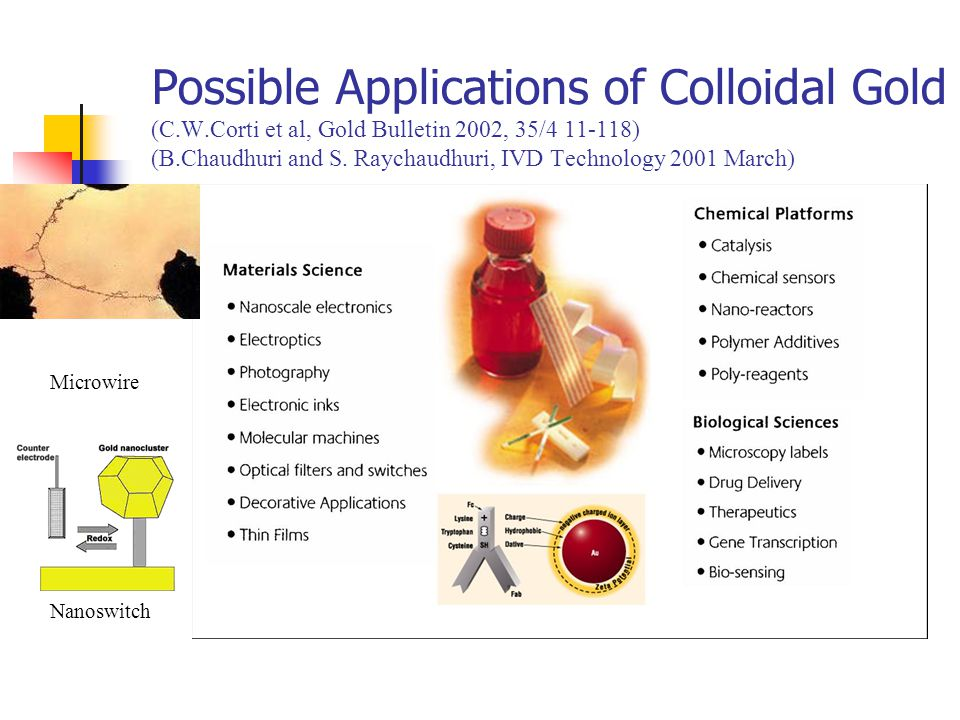 Possible Applications of Colloidal Gold (C. W
