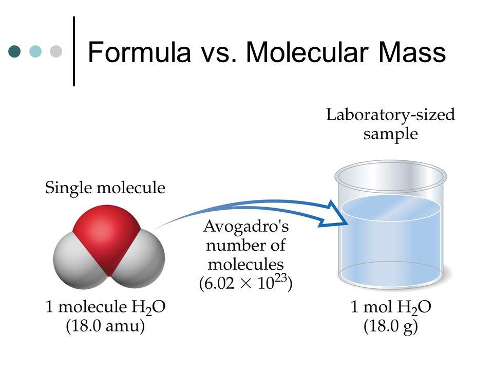 Formula vs. Molecular Mass