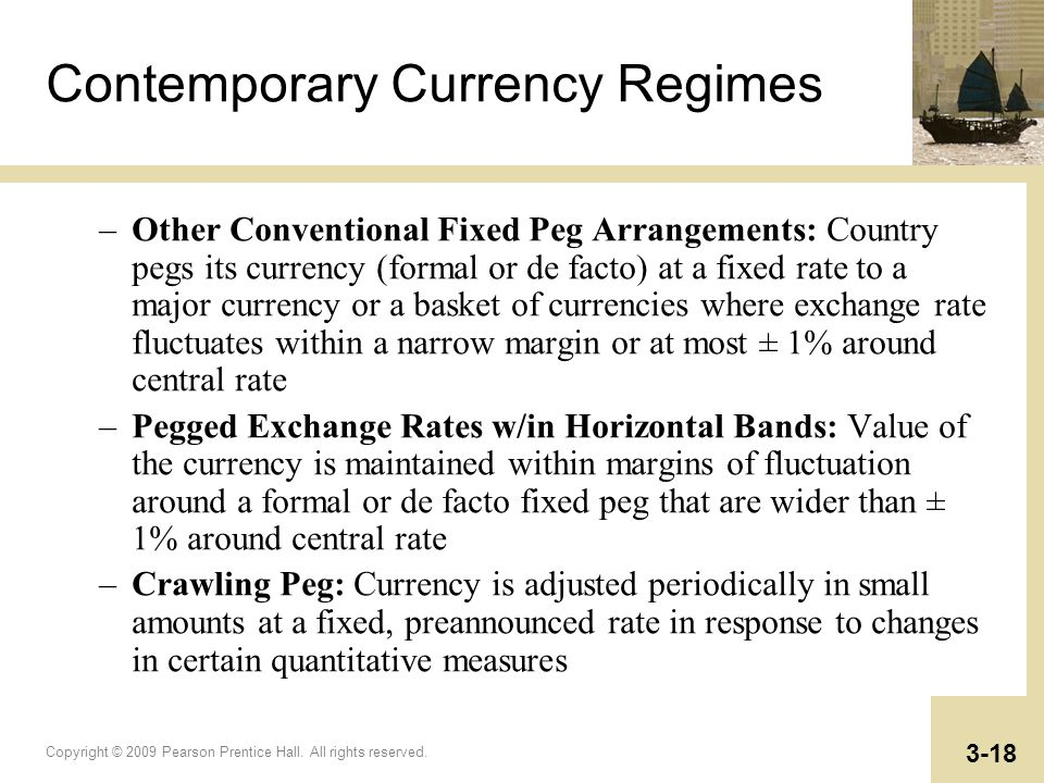 Contemporary Currency Regimes