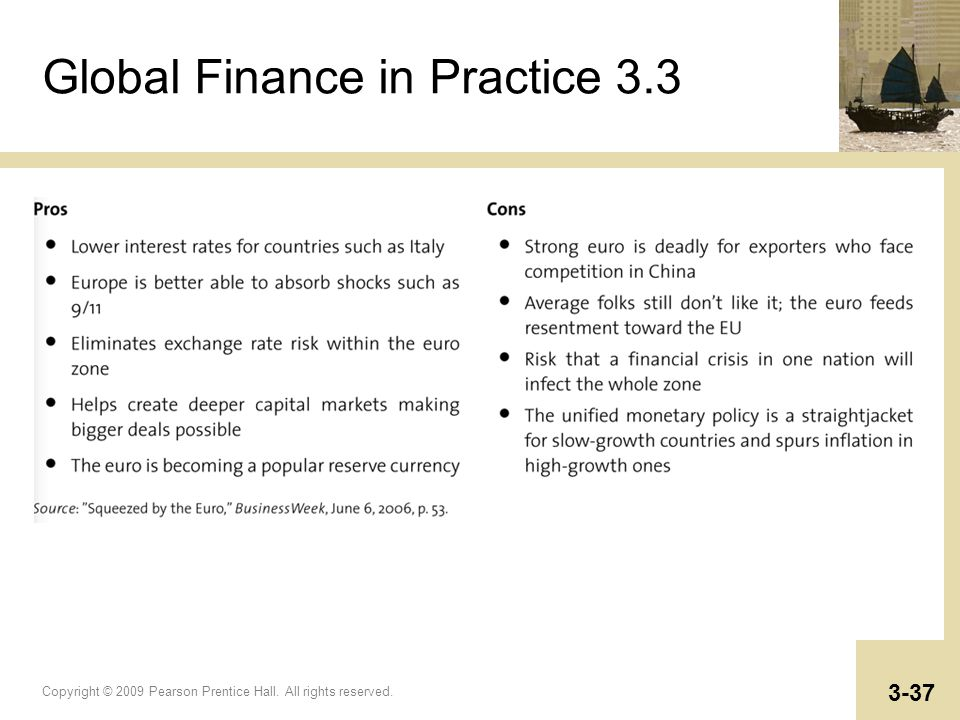 Global Finance in Practice 3.3