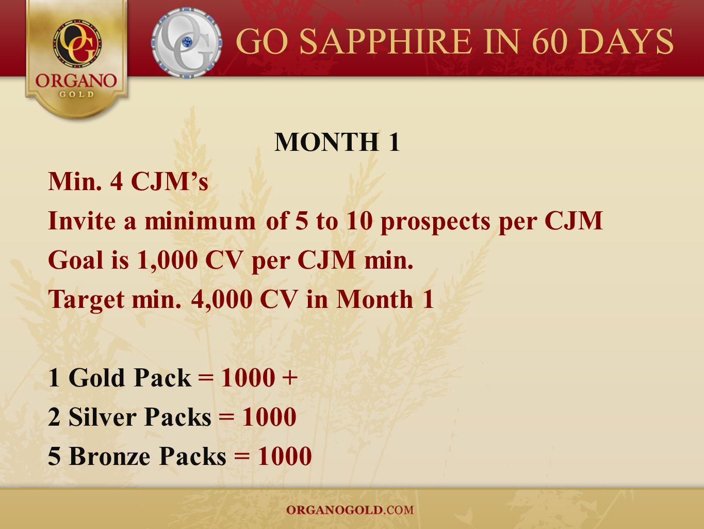 GO SAPPHIRE IN 60 DAYS MONTH 1 Min. 4 CJM's