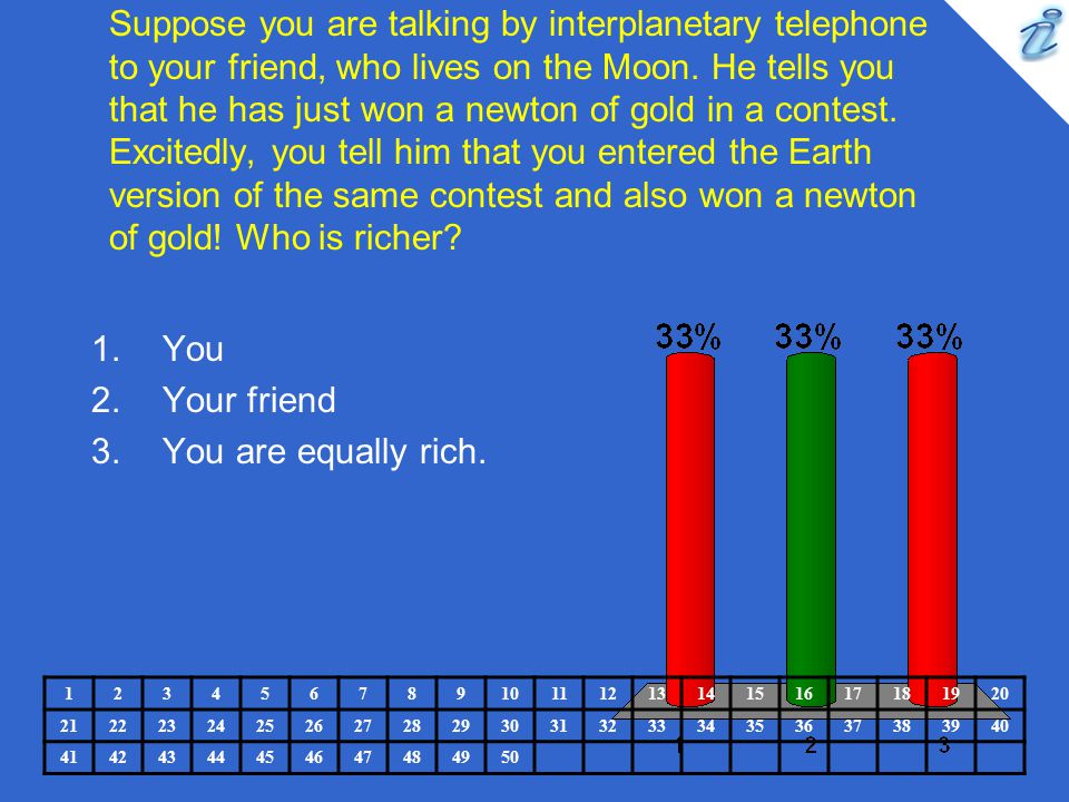 Suppose you are talking by interplanetary telephone to your friend, who lives on the Moon. He tells you that he has just won a newton of gold in a contest. Excitedly, you tell him that you entered the Earth version of the same contest and also won a newton of gold! Who is richer