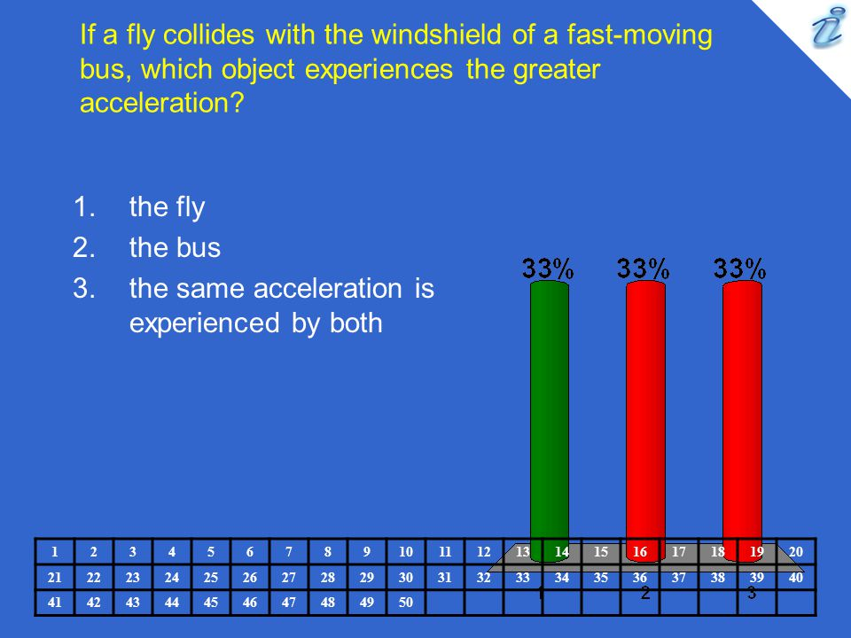 the same acceleration is experienced by both