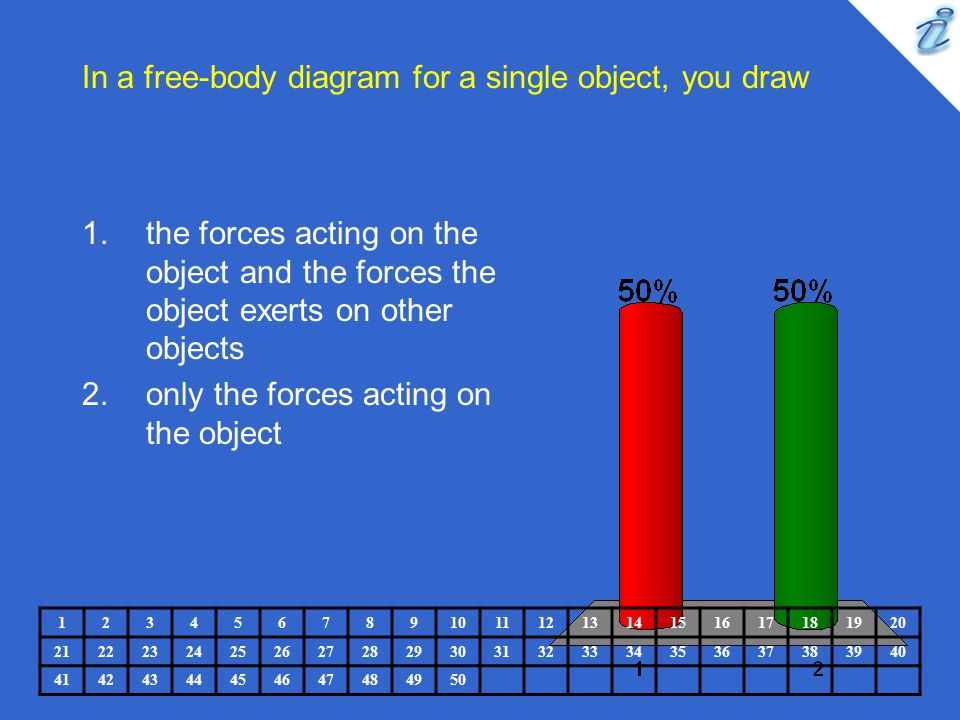 In a free-body diagram for a single object, you draw
