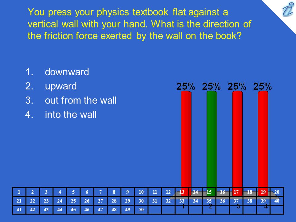 You press your physics textbook flat against a vertical wall with your hand. What is the direction of the friction force exerted by the wall on the book