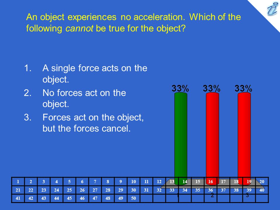 A single force acts on the object. No forces act on the object.