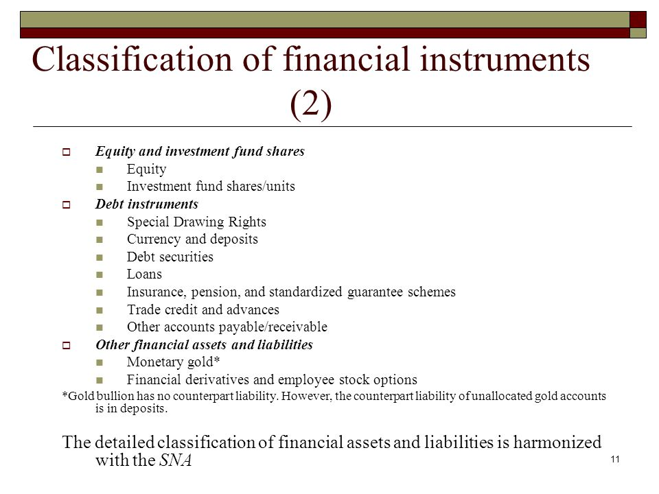 Classification of financial instruments (2)