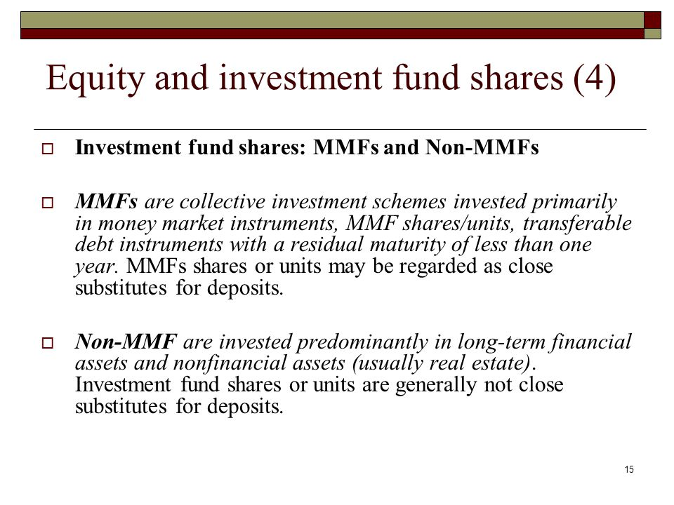 Equity and investment fund shares (4)