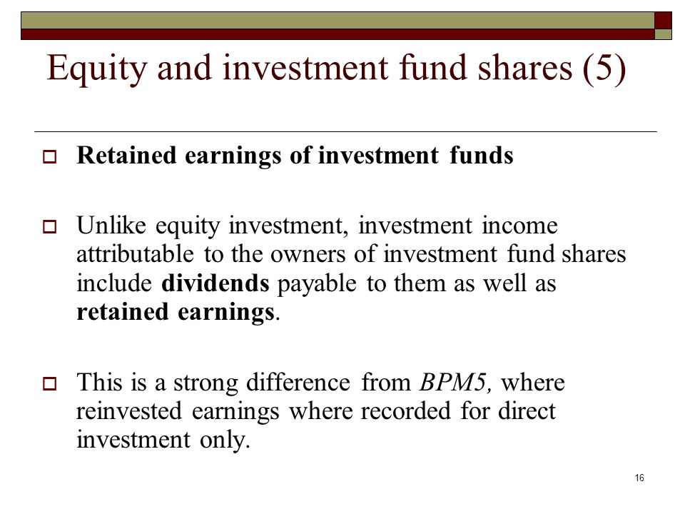 Equity and investment fund shares (5)