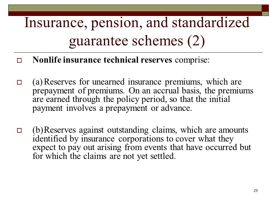 Insurance, pension, and standardized guarantee schemes (2)