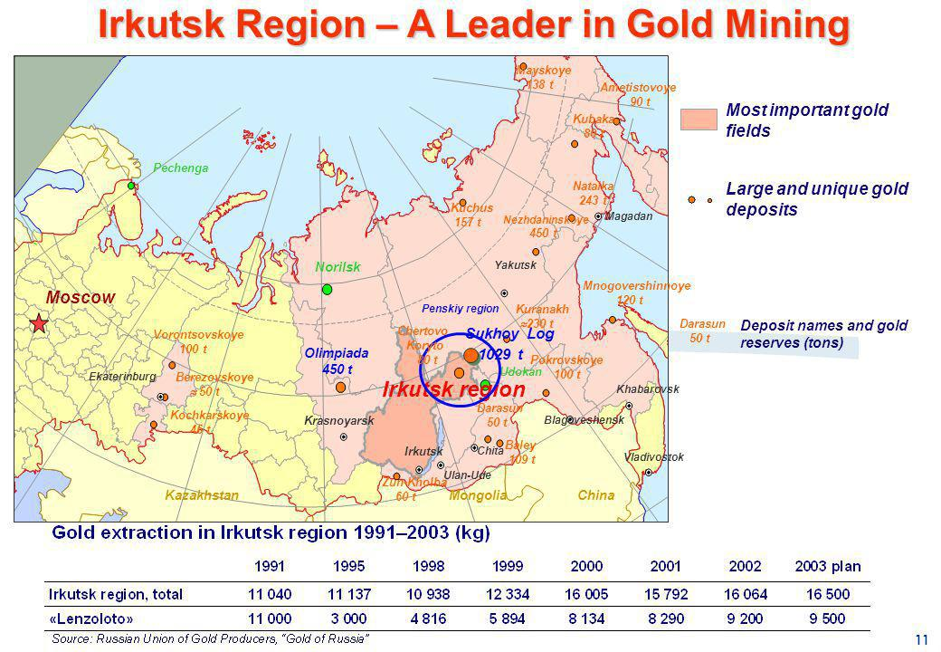Irkutsk Region – A Leader in Gold Mining