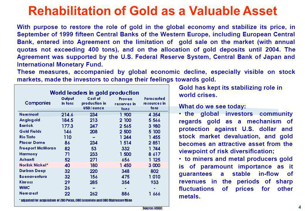 Rehabilitation of Gold as a Valuable Asset