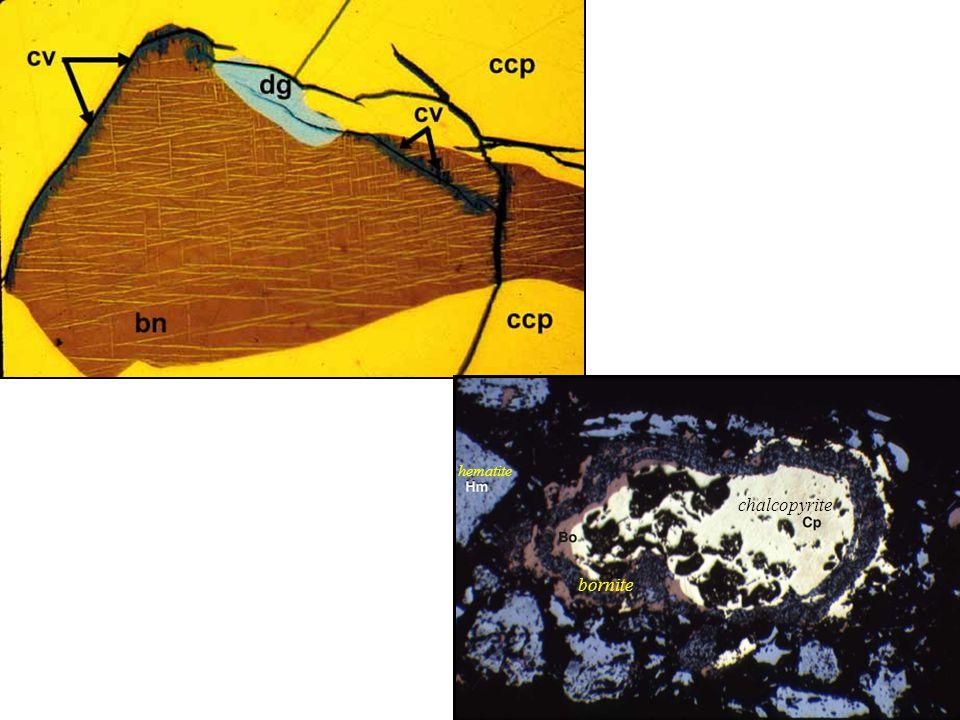 hematite chalcopyrite bornite
