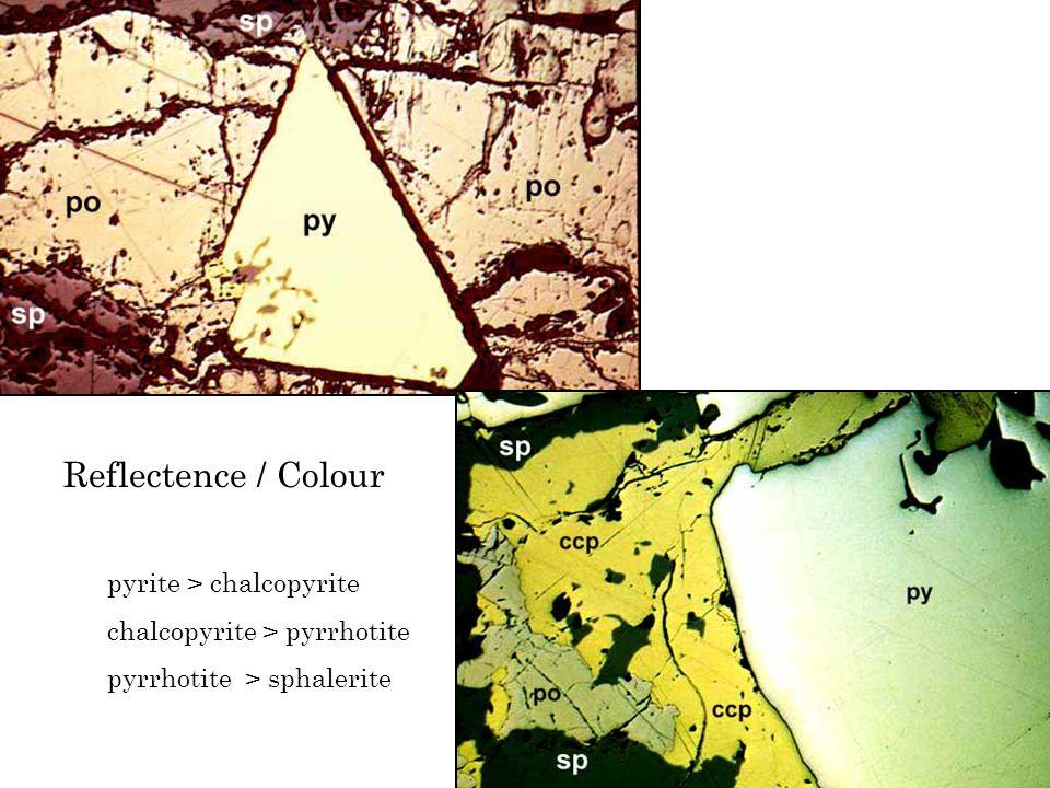 Reflectence / Colour pyrite > chalcopyrite