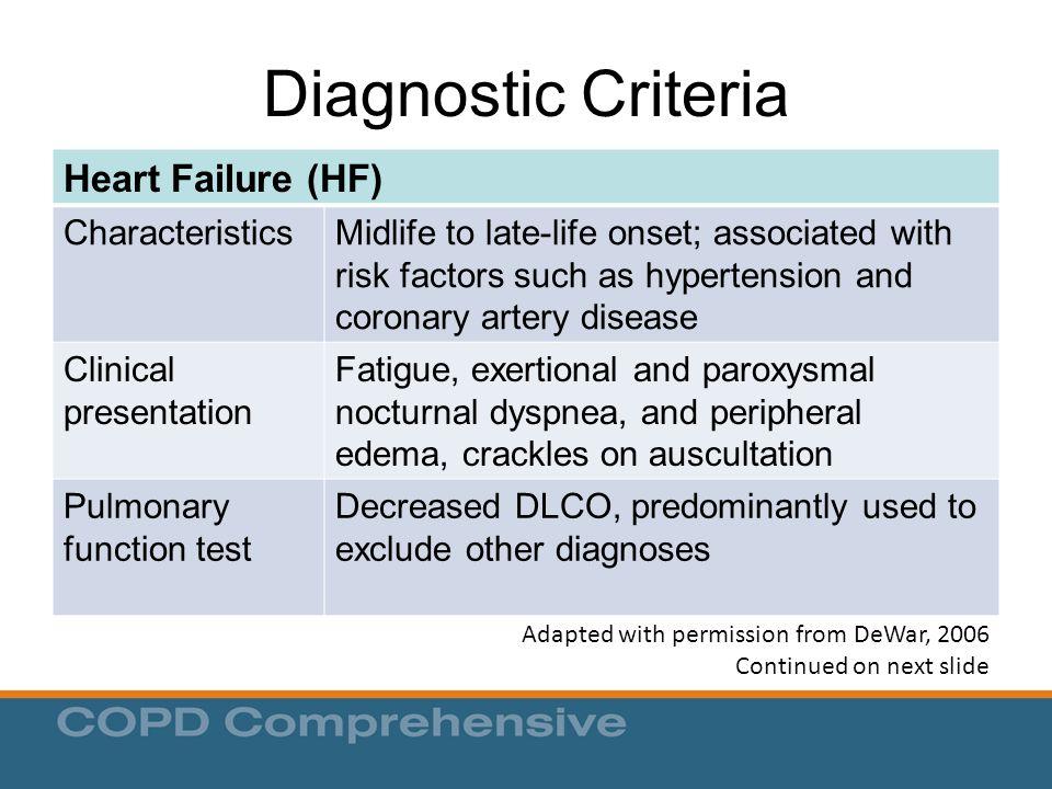 Diagnostic Criteria Heart Failure (HF) Characteristics