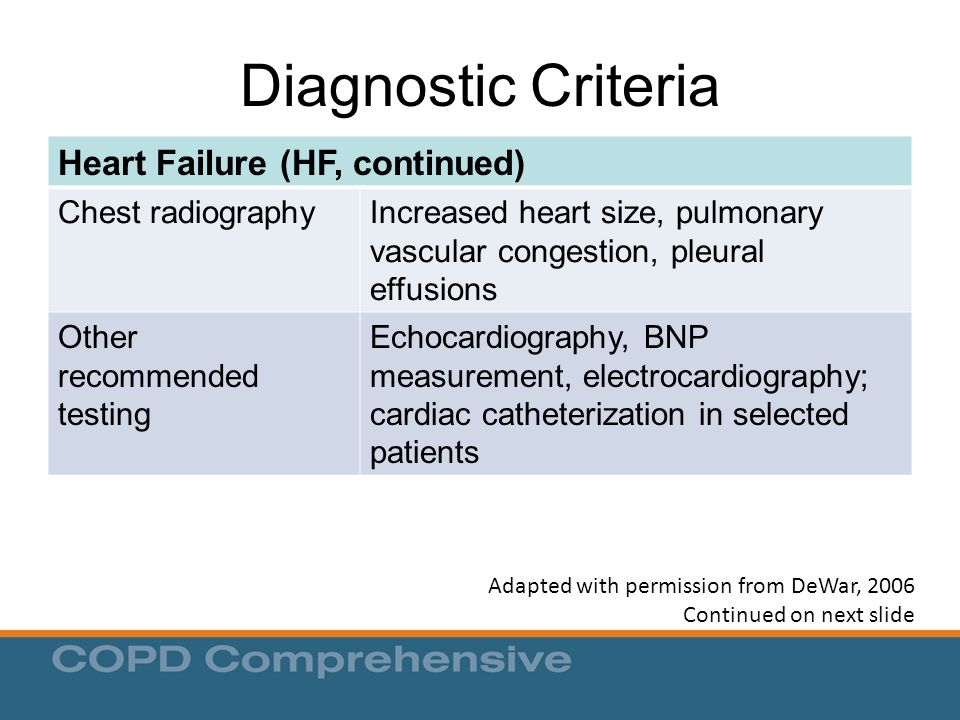 Diagnostic Criteria Heart Failure (HF, continued) Chest radiography