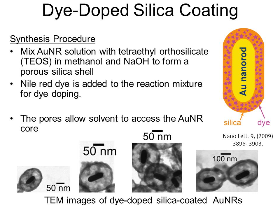 Dye-Doped Silica Coating