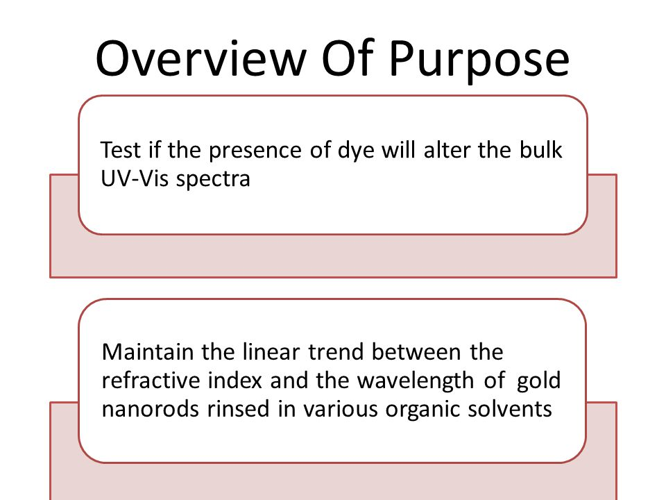 Overview Of Purpose Test if the presence of dye will alter the bulk UV-Vis spectra.