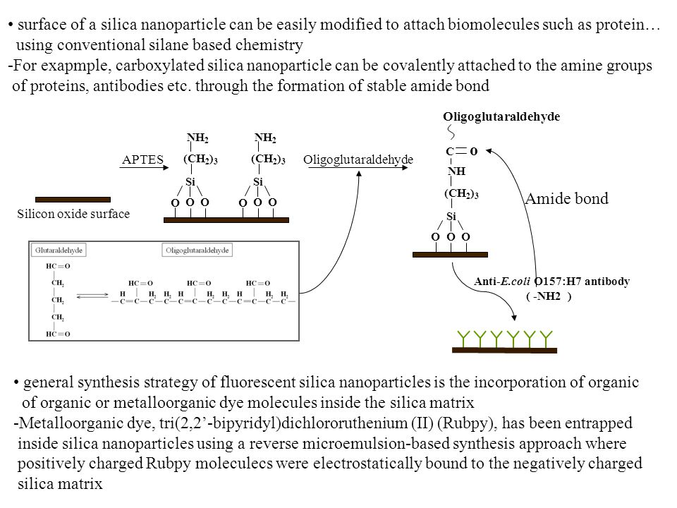 using conventional silane based chemistry