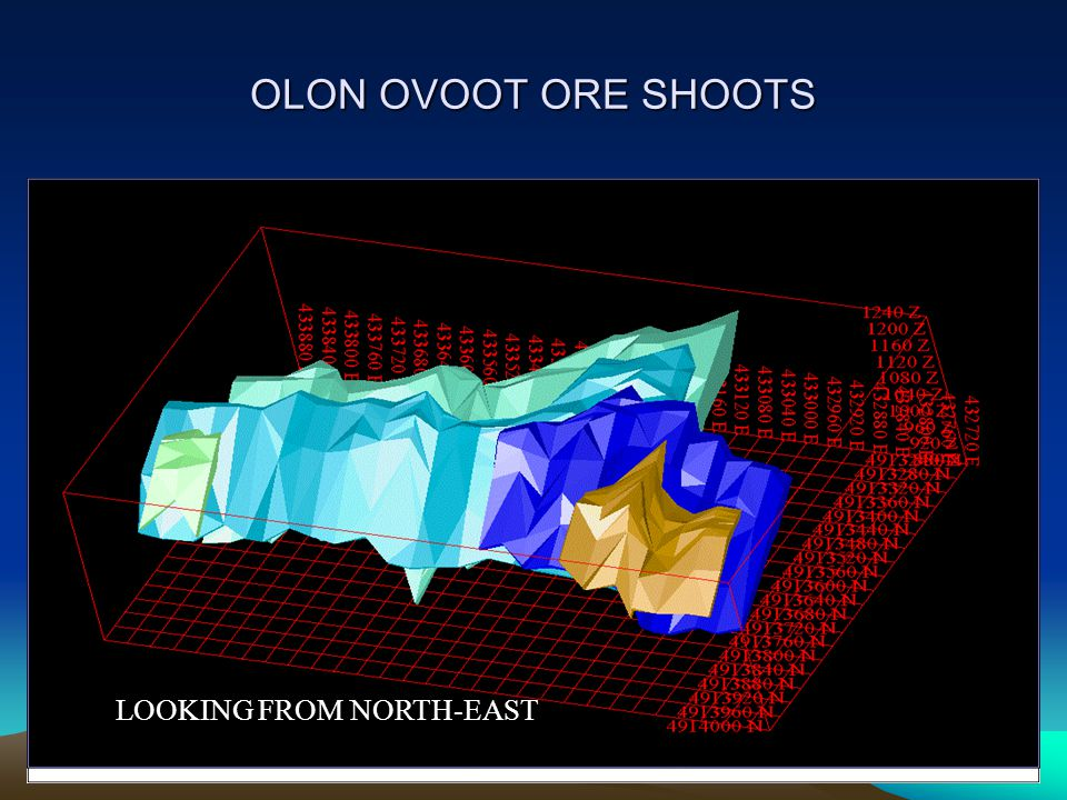 OLON OVOOT ORE SHOOTS LOOKING FROM NORTH-EAST