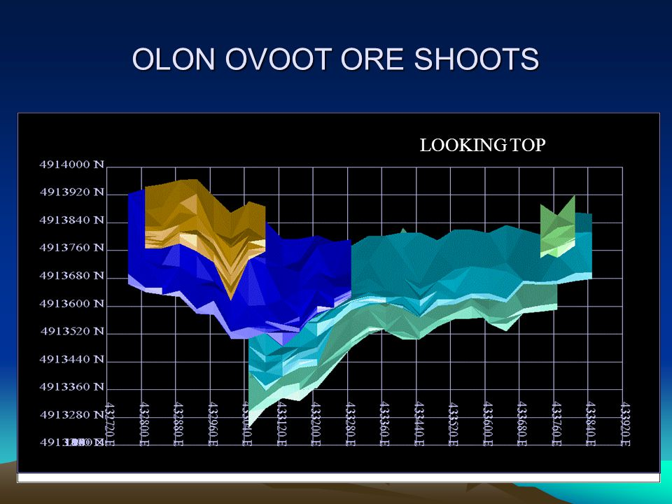 OLON OVOOT ORE SHOOTS LOOKING TOP