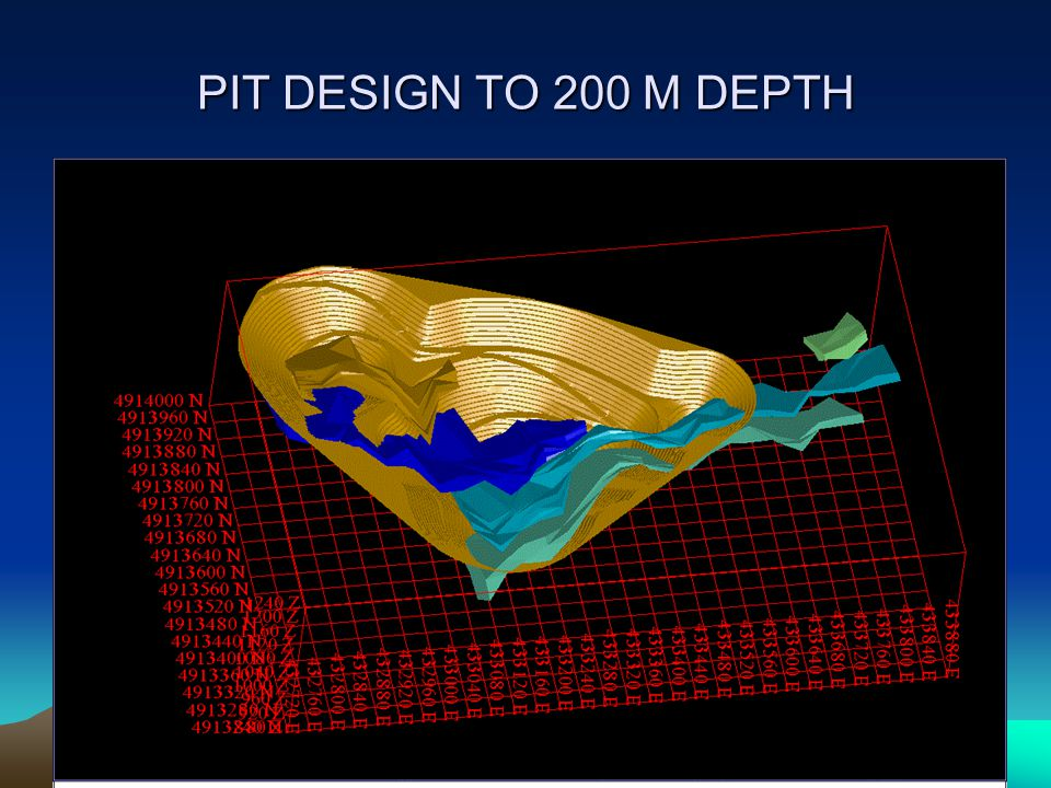 PIT DESIGN TO 200 M DEPTH