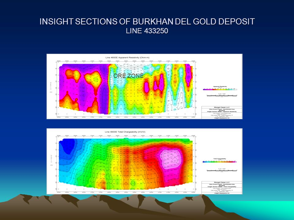 INSIGHT SECTIONS OF BURKHAN DEL GOLD DEPOSIT LINE