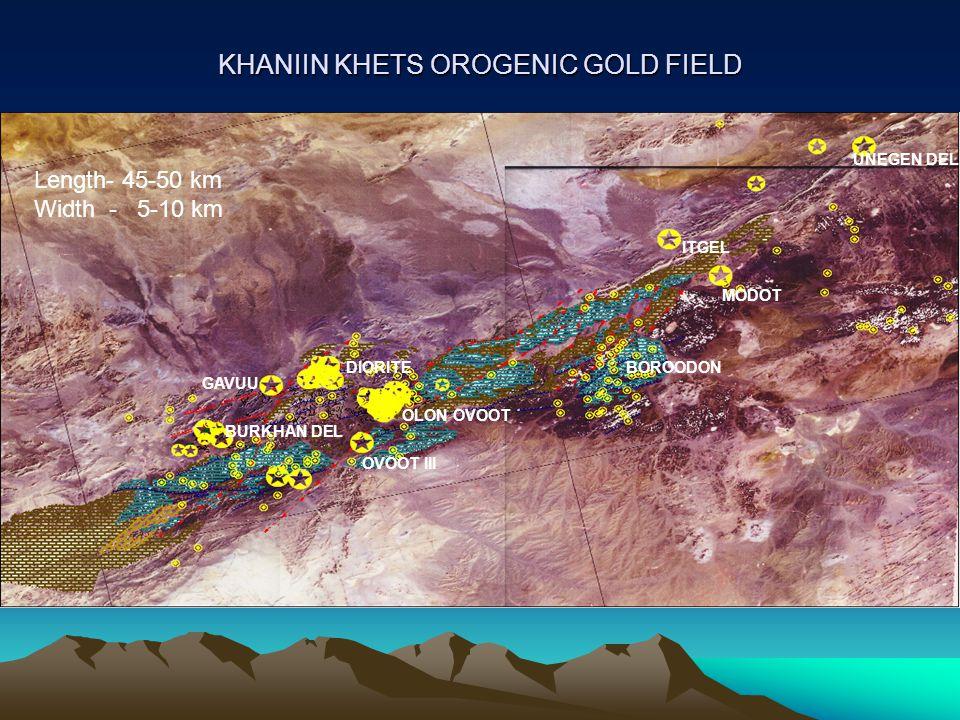 KHANIIN KHETS OROGENIC GOLD FIELD