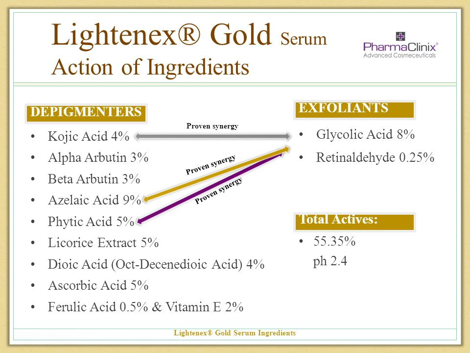 Lightenex® Gold Serum Action of Ingredients