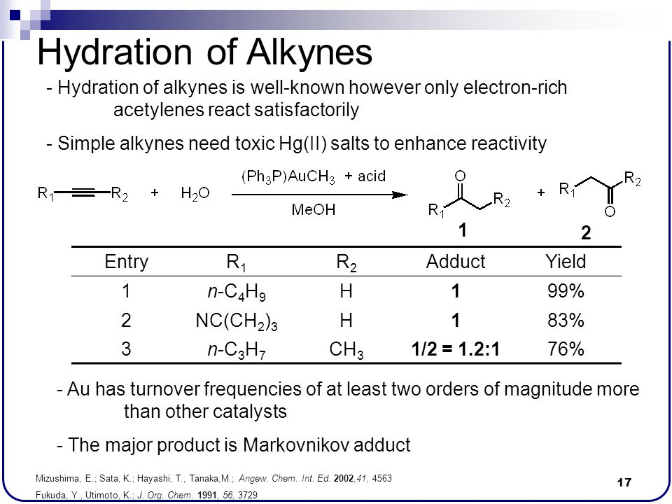 Hydration of Alkynes - Hydration of alkynes is well-known however only electron-rich acetylenes react satisfactorily.
