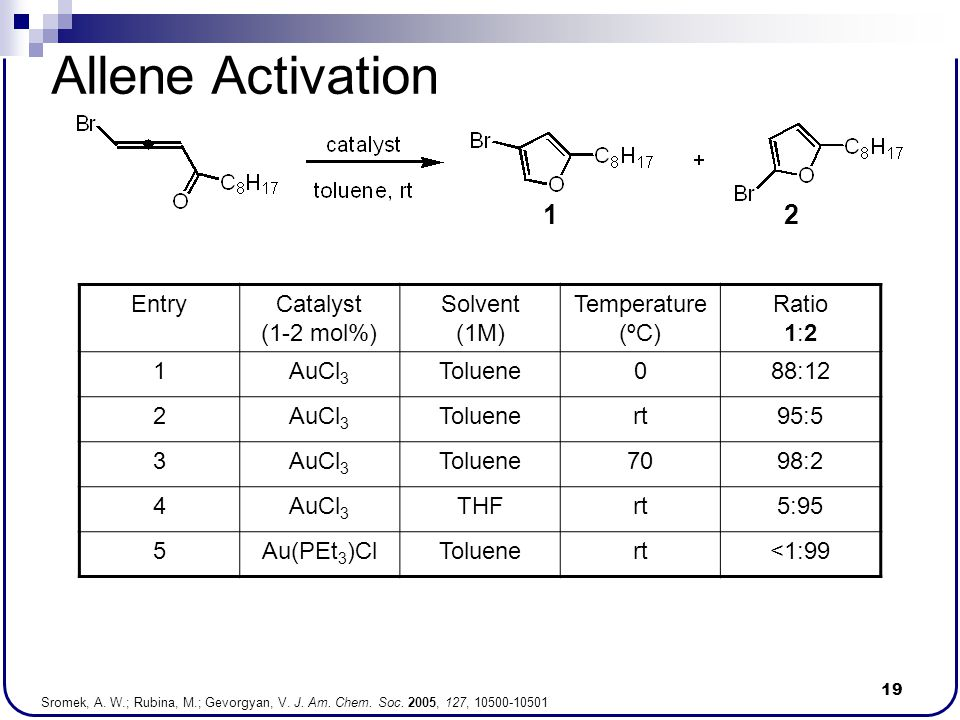 Allene Activation 1 2 Entry Catalyst (1-2 mol%) Solvent (1M)