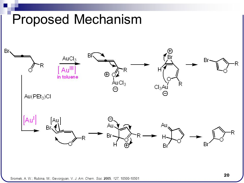 Proposed Mechanism Sromek, A. W.; Rubina, M.; Gevorgyan, V.