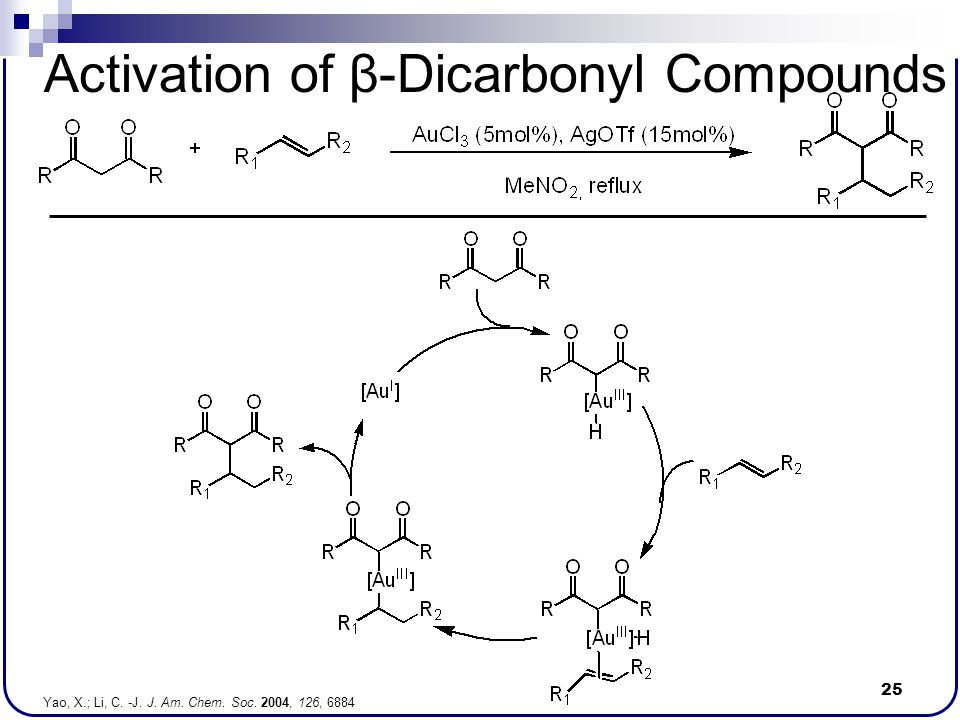 Activation of β-Dicarbonyl Compounds